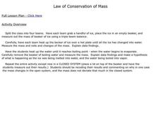 Law of Conservation of Mass Lesson Plan