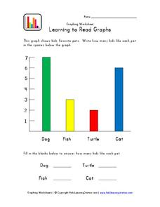 Learning to Read Graphs Worksheet for 1st - 2nd Grade ...