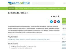 Lemonade For Sale! Lesson Plan