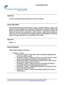 Lemonade For Sale Lesson Plan