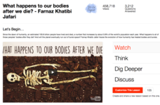 What Happens to Our Bodies After We Die? Video
