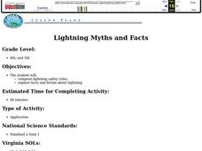 LIGHTNING MYTHS AND FACTS Lesson Plan