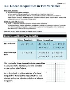 Linear Inequalities in Two Variables Worksheet