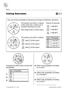 Listing Outcomes Worksheet