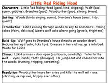 Little Red Riding Hood Presentation For 1st 2nd Grade Lesson
