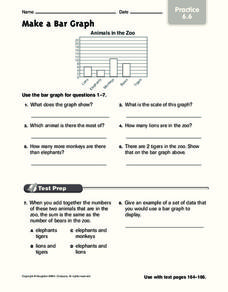 Make a Bar Graph Worksheet