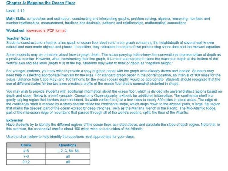Continental Shelf Lesson Plans Worksheets Lesson Planet