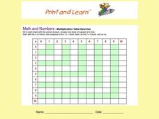 Math and Numbers - Multiplication Table Exercise Worksheet