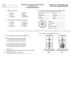 Metals and Nonmetals Worksheet