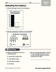 Misleading Data Displays Worksheet