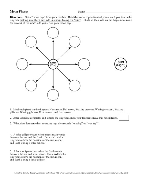 Lunar Eclipse Lesson Plans Worksheets Lesson Planet