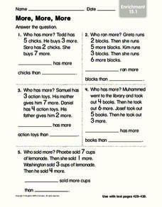 More, More, More Worksheet