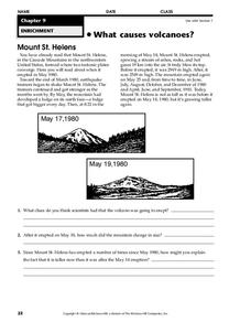 Mount St. Helens Worksheet