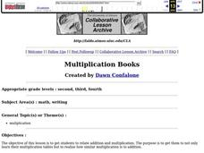 Multiplication Books Lesson Plan