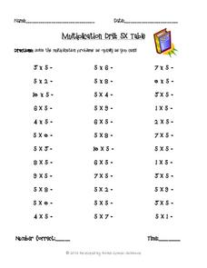 Multiplication Drill: 5X Table Lesson Plan