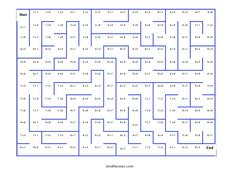Multiplication Facts Maze Worksheet