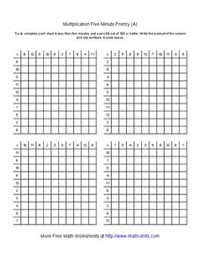 Multiplication Five Minute Frenzy (A) Worksheet