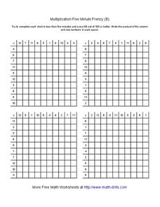 Multiplication Five Minute Frenzy (B) Worksheet