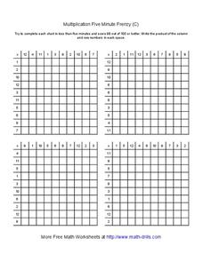 Multiplication Five Minute Frenzy (C) Worksheet