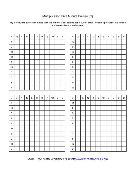 Multiplication Five Minute Frenzy (C) Worksheet for 3rd