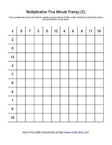 Multiplication Five Minute Frenzy (E) Worksheet