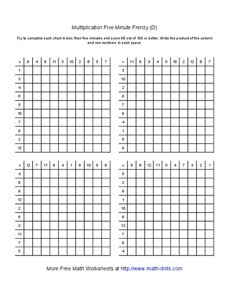 Multiplication Five Minute Frenzy (D) Worksheet for 3rd
