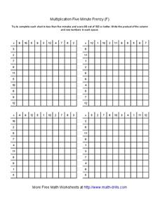 Multiplication Five Minute Frenzy (F) Worksheet for 3rd