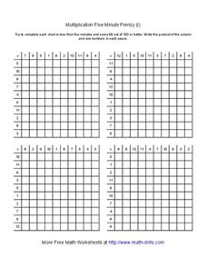 Multiplication Five Minute Frenzy (I) Worksheet for 3rd