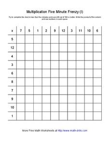 Multiplication Five Minute Frenzy (I) Worksheet