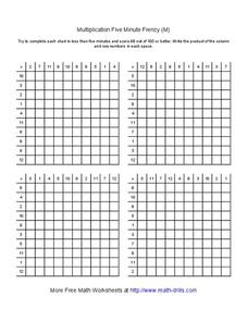 Multiplication Five Minute Frenzy (M) Worksheet