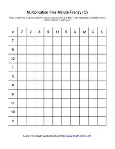 Multiplication Five Minute Frenzy (O) Worksheet