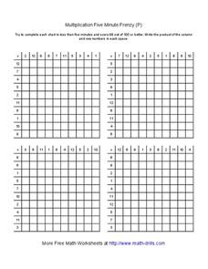 Multiplication Five Minute Frenzy (P) Worksheet for 3rd