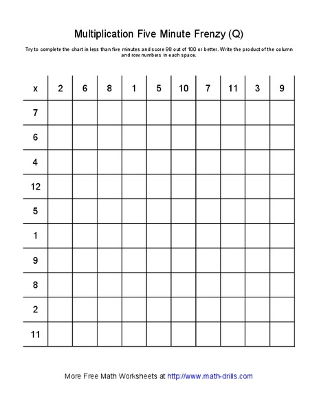 Multiplication Five Minute Frenzy (Q) Worksheet