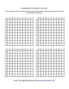 Multiplication Five Minute Frenzy (R) Worksheet