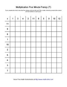Multiplication Five Minute Frenzy (T) Worksheet