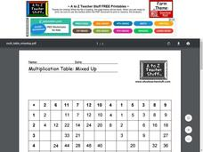 Multiplication Table: Mixed Up Worksheet