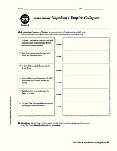 Napoleon's Empire Collapses Worksheet