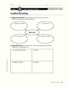 Nepal and Bhutan Worksheet