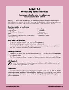 Neutralizing Acids and Bases Lesson Plan