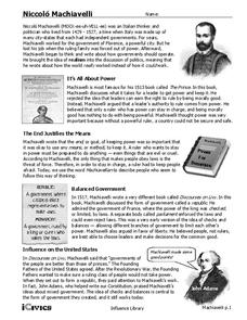 Niccoló Machiavelli Handouts & Reference