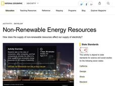 Non-Renewable Energy Resources Activities & Project
