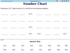 Number Chart 1, #4 Worksheet