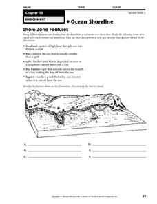 Ocean Shoreline Worksheet