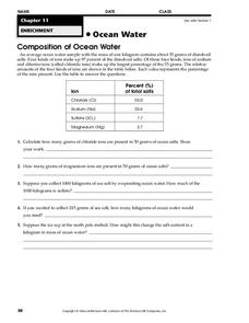 Ocean Water Worksheet