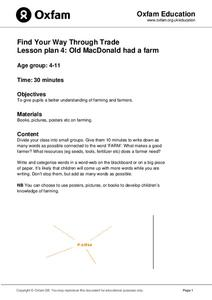 Old MacDonald had a farm Lesson Plan