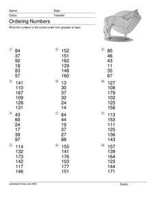 Ordering Numbers: Greatest to Least Worksheet
