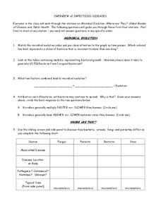 Overview of Infectious Diseases Worksheet