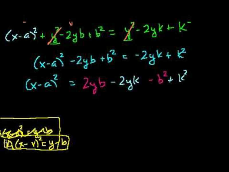 Parabola Focus and Directrix 1 Video