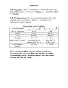 Parabolas Worksheet