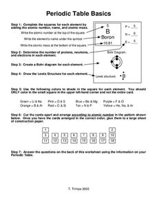 Periodic Table Basics 7th - 10th Grade Worksheet | Lesson Planet